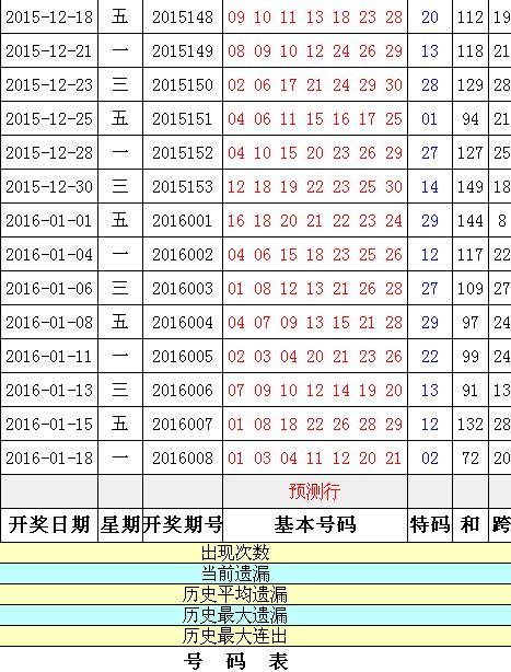 中国人口老龄化_2009 中国人口